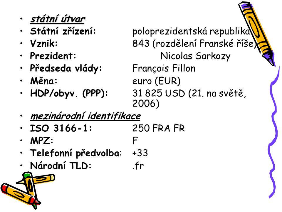 státní útvarstátní útvar Státní zřízení:poloprezidentská republika Vznik:843 (rozdělení Franské říše) Prezident:Nicolas Sarkozy Předseda vlády:François Fillon Měna:euro (EUR) HDP/obyv.