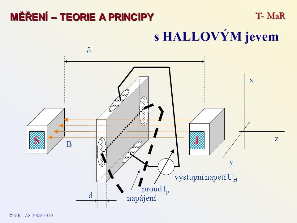 T- MaR MĚŘENÍ – TEORIE A PRINCIPY s HALLOVÝM jevem S B napájení výstupní napětí U H d J δ y z x © VR - ZS 2009/2010 proud I p