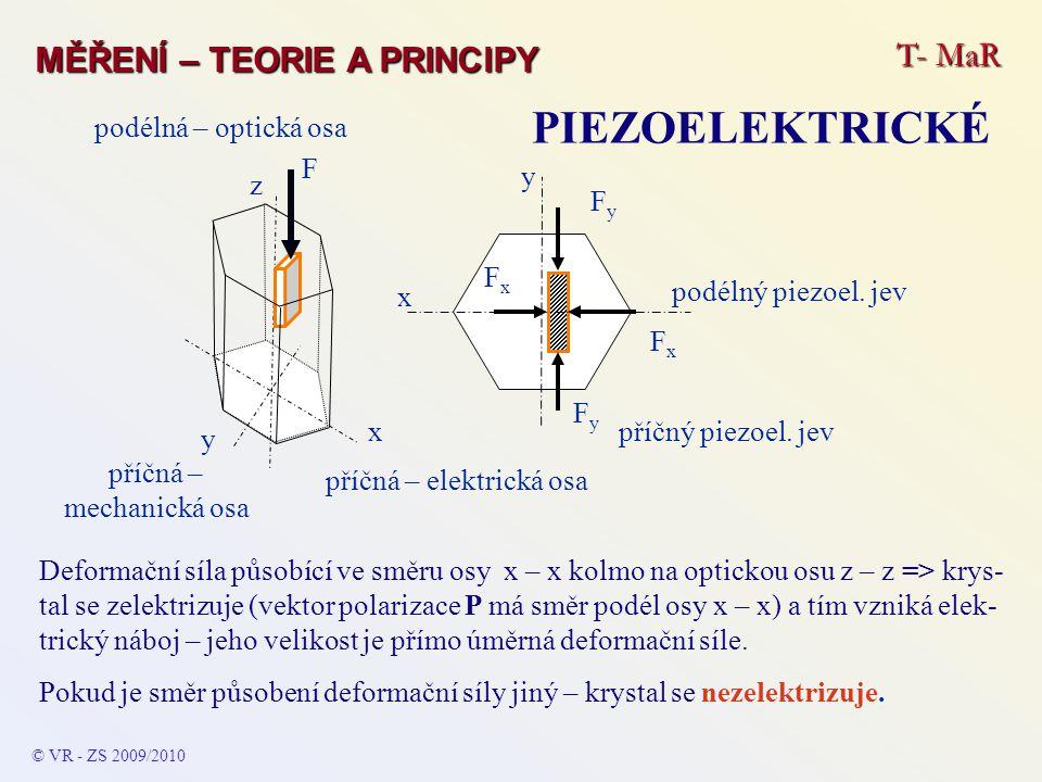T- MaR MĚŘENÍ – TEORIE A PRINCIPY PIEZOELEKTRICKÉ © VR - ZS 2009/2010 z x y F x y FxFx FyFy FxFx FyFy příčný piezoel.