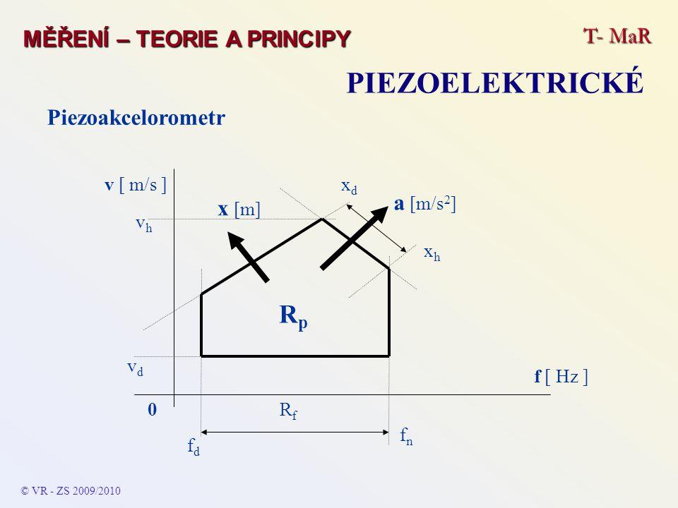 a [m/s 2 ] f [ Hz ] v [ m/s ] 0 x [m] RfRf fnfn fdfd RpRp xdxd xhxh vdvd vhvh T- MaR MĚŘENÍ – TEORIE A PRINCIPY PIEZOELEKTRICKÉ © VR - ZS 2009/2010 Piezoakcelorometr