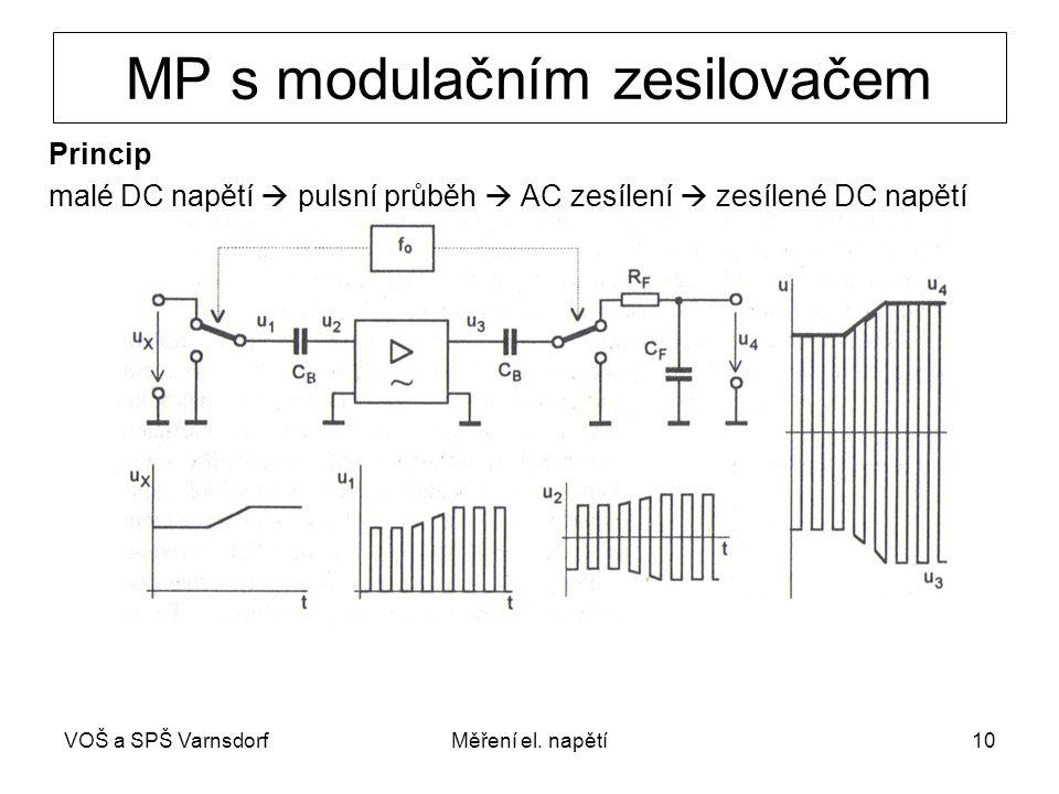 VOŠ a SPŠ VarnsdorfMěření el. napětí10 MP s modulačním zesilovačem Princip malé DC napětí  pulsní průběh  AC zesílení  zesílené DC napětí