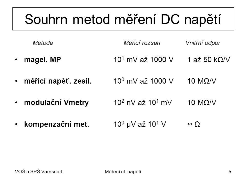 VOŠ a SPŠ VarnsdorfMěření el. napětí5 Souhrn metod měření DC napětí magel. MP 10 1 mV až 1000 V1 až 50 kΩ/V měřicí napěť. zesil.10 0 mV až 1000 V10 MΩ