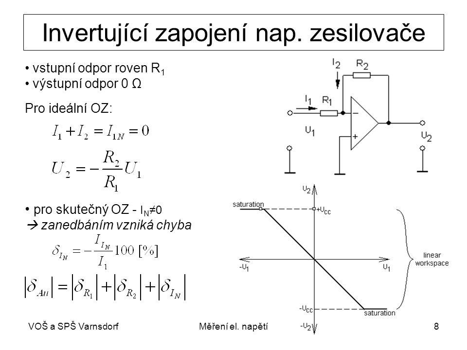 VOŠ a SPŠ VarnsdorfMěření el. napětí8 Invertující zapojení nap. zesilovače vstupní odpor roven R 1 výstupní odpor 0 Ω Pro ideální OZ: pro skutečný OZ