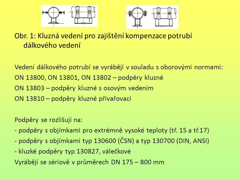 Obr. 1: Kluzná vedení pro zajištění kompenzace potrubí dálkového vedení Vedení dálkového potrubí se vyrábějí v souladu s oborovými normami: ON 13800,