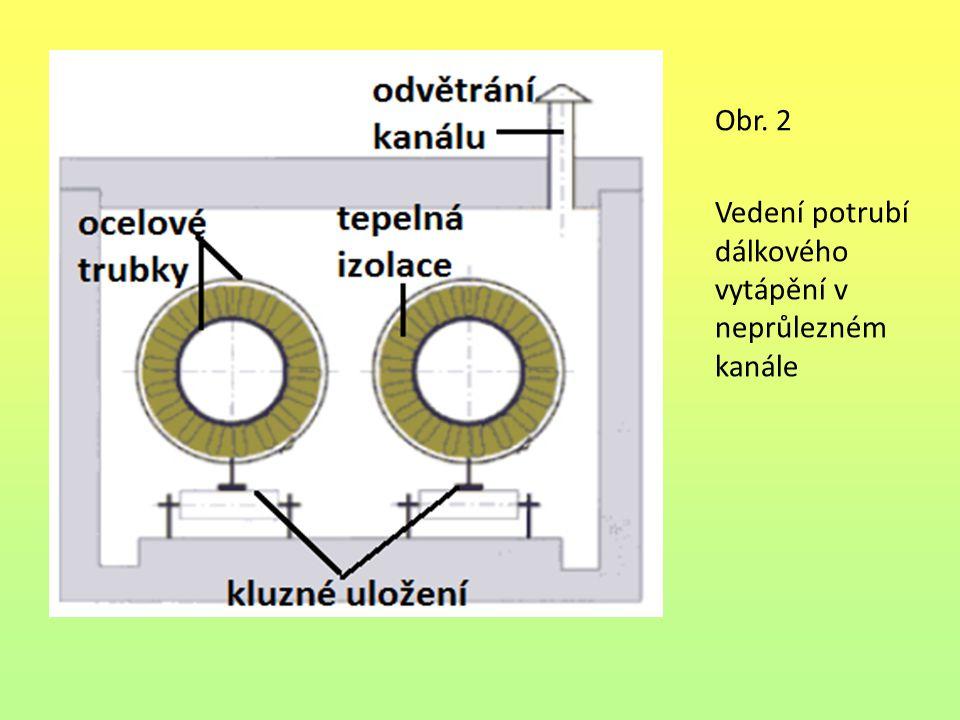 Obr. 2 Vedení potrubí dálkového vytápění v neprůlezném kanále