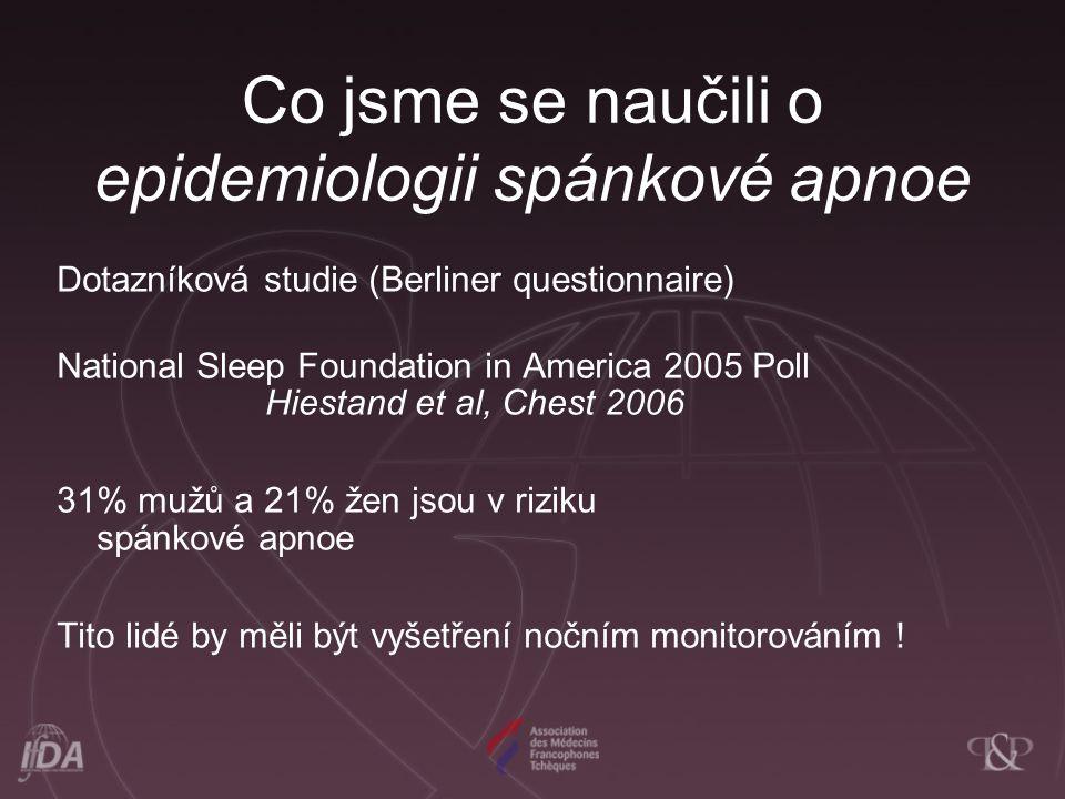 Co jsme se naučili o epidemiologii spánkové apnoe Dotazníková studie (Berliner questionnaire) National Sleep Foundation in America 2005 Poll Hiestand et al, Chest 2006 31% mužů a 21% žen jsou v riziku spánkové apnoe Tito lidé by měli být vyšetření nočním monitorováním !
