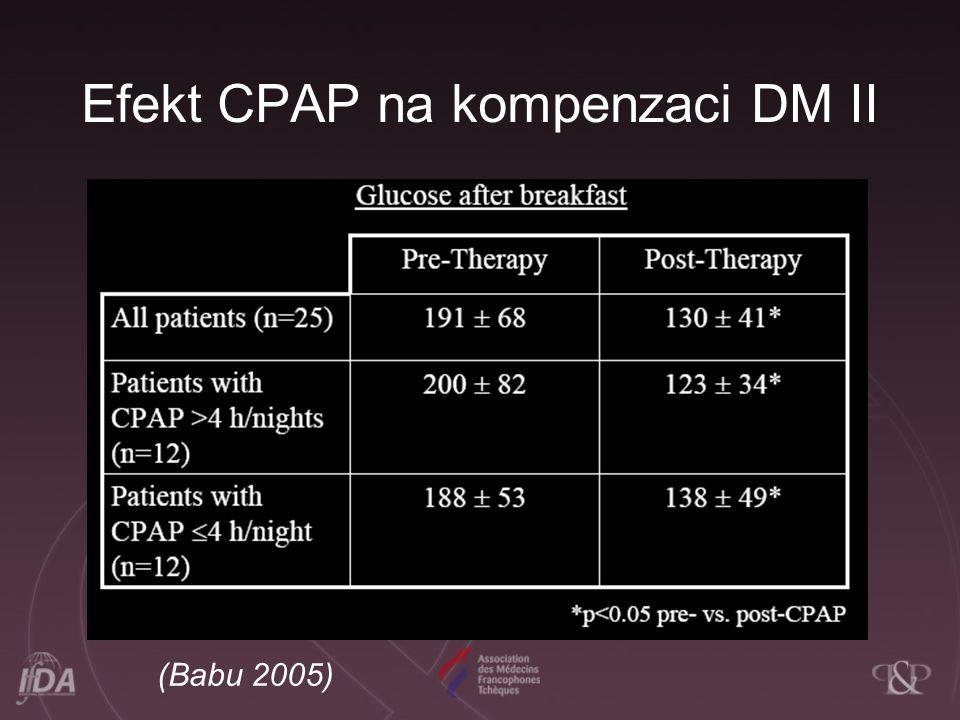 Efekt CPAP na kompenzaci DM II (Babu 2005)