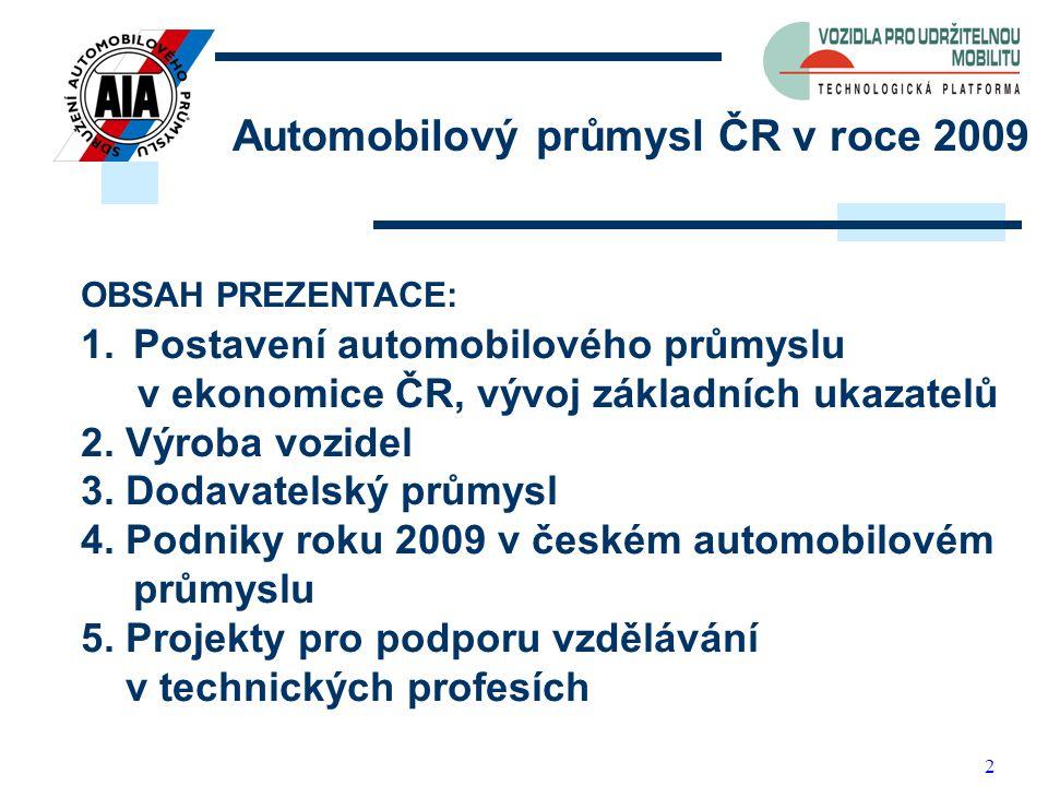 2 Automobilový průmysl ČR v roce 2009 OBSAH PREZENTACE: 1.Postavení automobilového průmyslu v ekonomice ČR, vývoj základních ukazatelů 2.