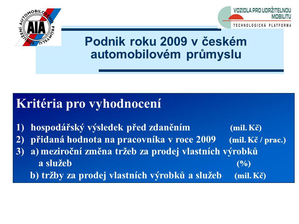 Podnik roku 2009 v českém automobilovém průmyslu Kritéria pro vyhodnocení 1)hospodářský výsledek před zdaněním (mil.