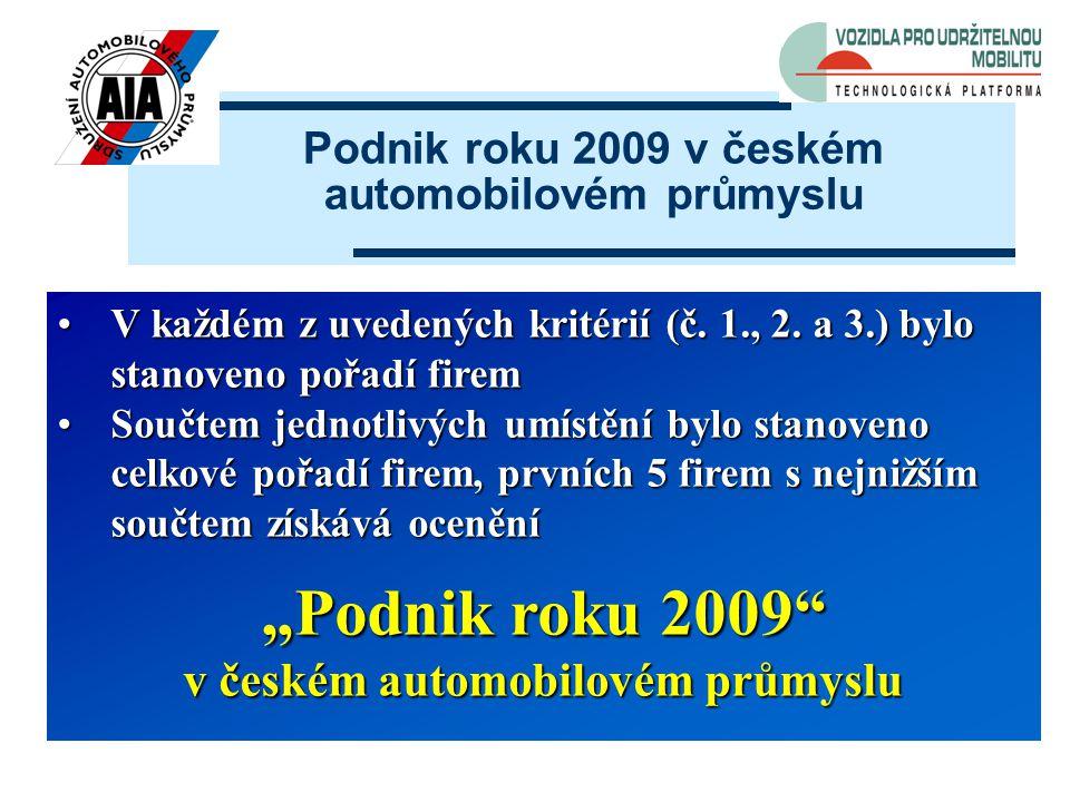 Podnik roku 2009 v českém automobilovém průmyslu V každém z uvedených kritérií (č.