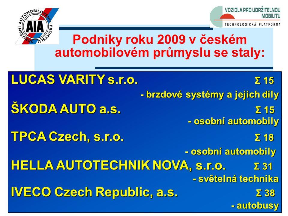 Podniky roku 2009 v českém automobilovém průmyslu se staly: LUCAS VARITY s.r.o.