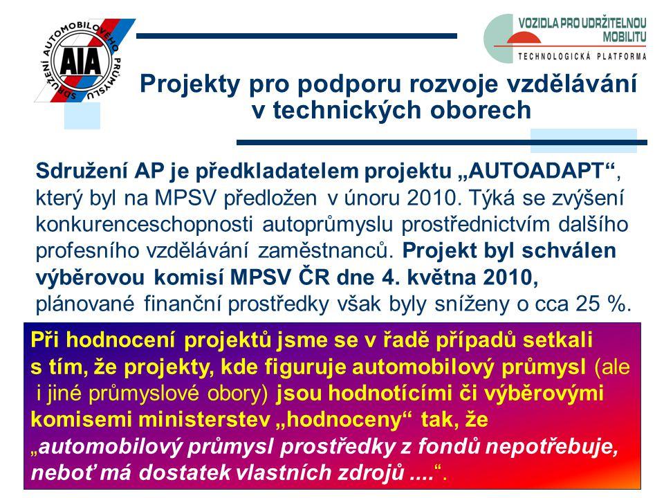 """41 Projekty pro podporu rozvoje vzdělávání v technických oborech Sdružení AP je předkladatelem projektu """"AUTOADAPT , který byl na MPSV předložen v únoru 2010."""
