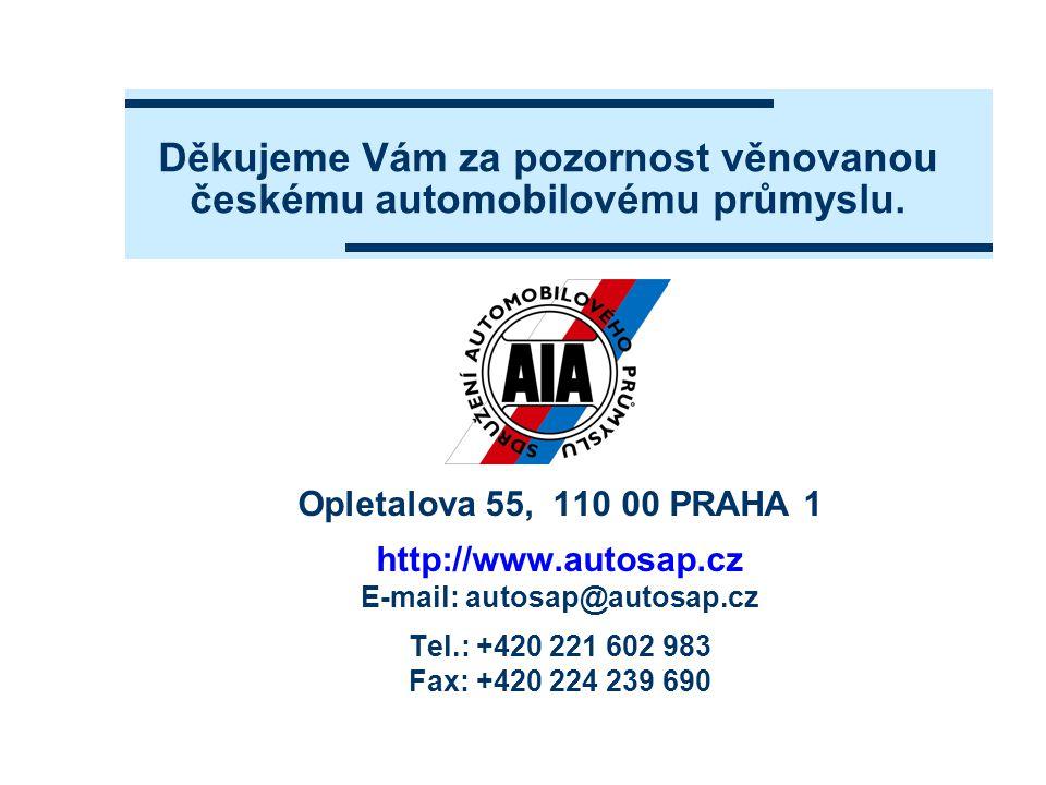 Děkujeme Vám za pozornost věnovanou českému automobilovému průmyslu.