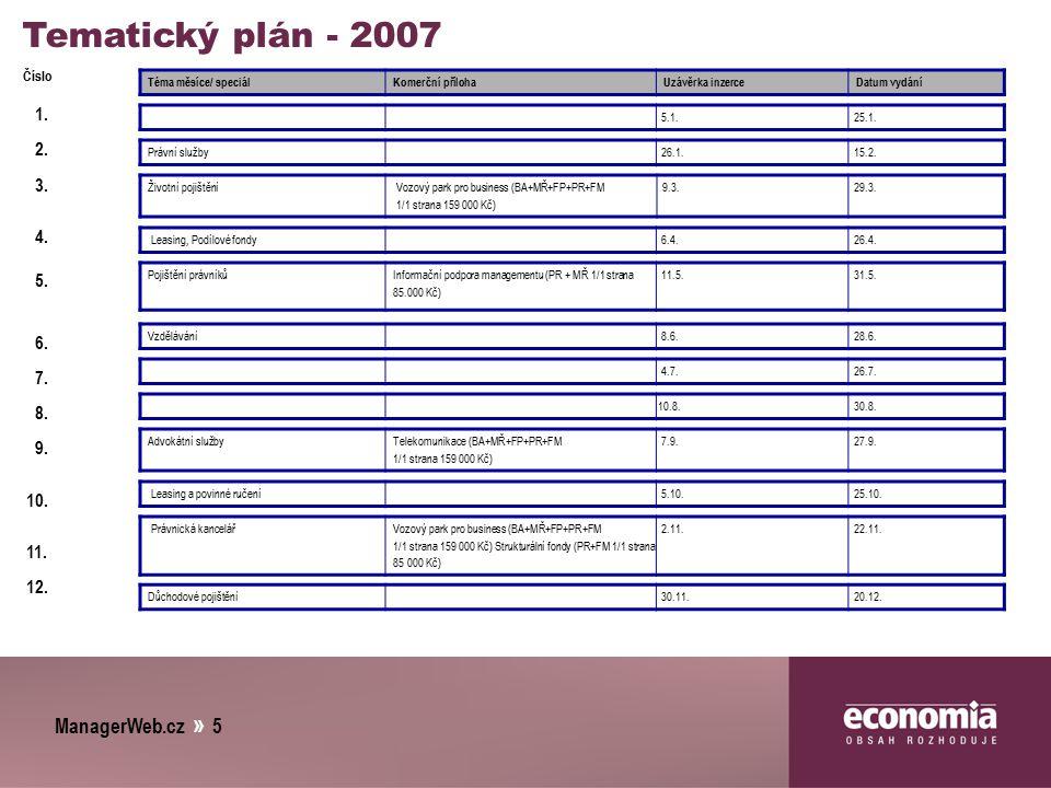 ManagerWeb.cz » 5 6. 3. Tematický plán - 2007 1. 12. 5.1. 25.1. Důchodové pojištění 30.11. 20.12. Téma měsíce/ speciál Komerční příloha Uzávěrka inzer