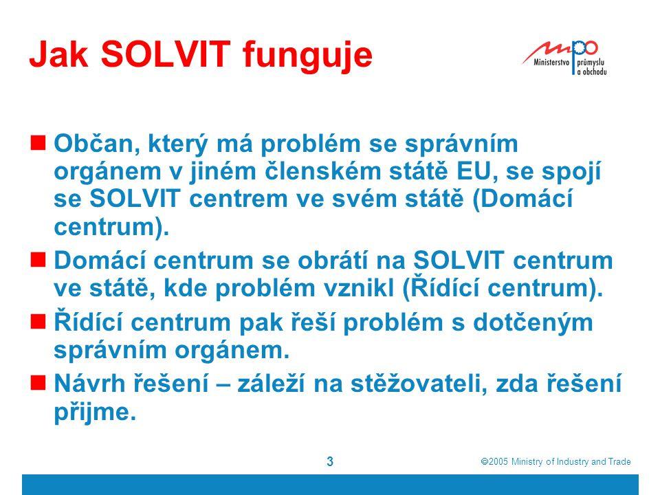  2005  Ministry of Industry and Trade 3 Jak SOLVIT funguje Občan, který má problém se správním orgánem v jiném členském státě EU, se spojí se SOLVIT centrem ve svém státě (Domácí centrum).