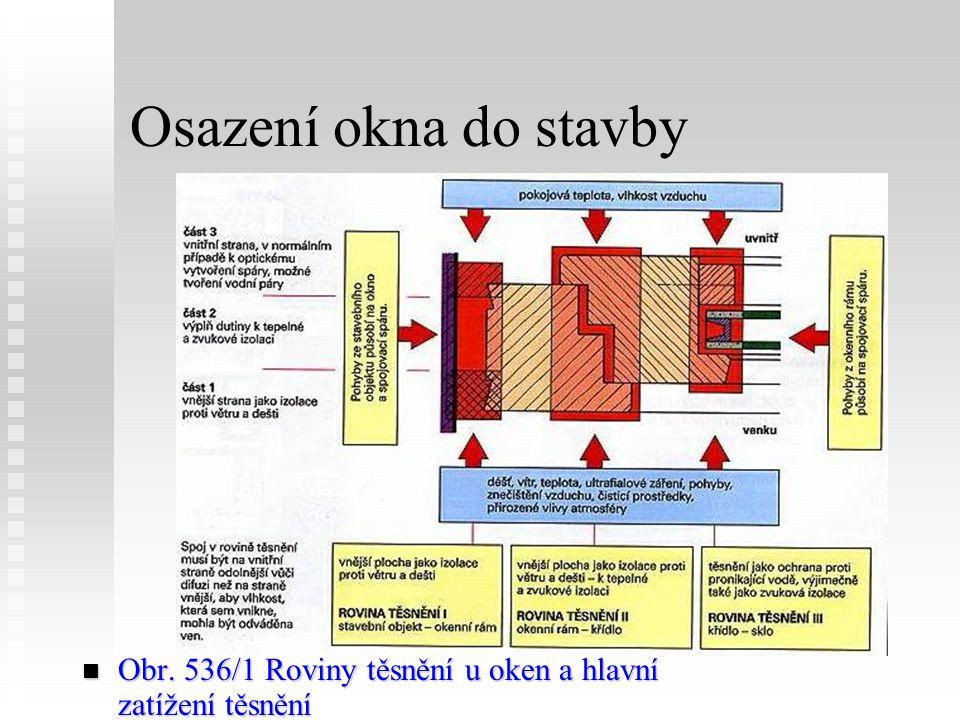 Osazení okna do stavby Obr. 536/1 Roviny těsnění u oken a hlavní zatížení těsnění