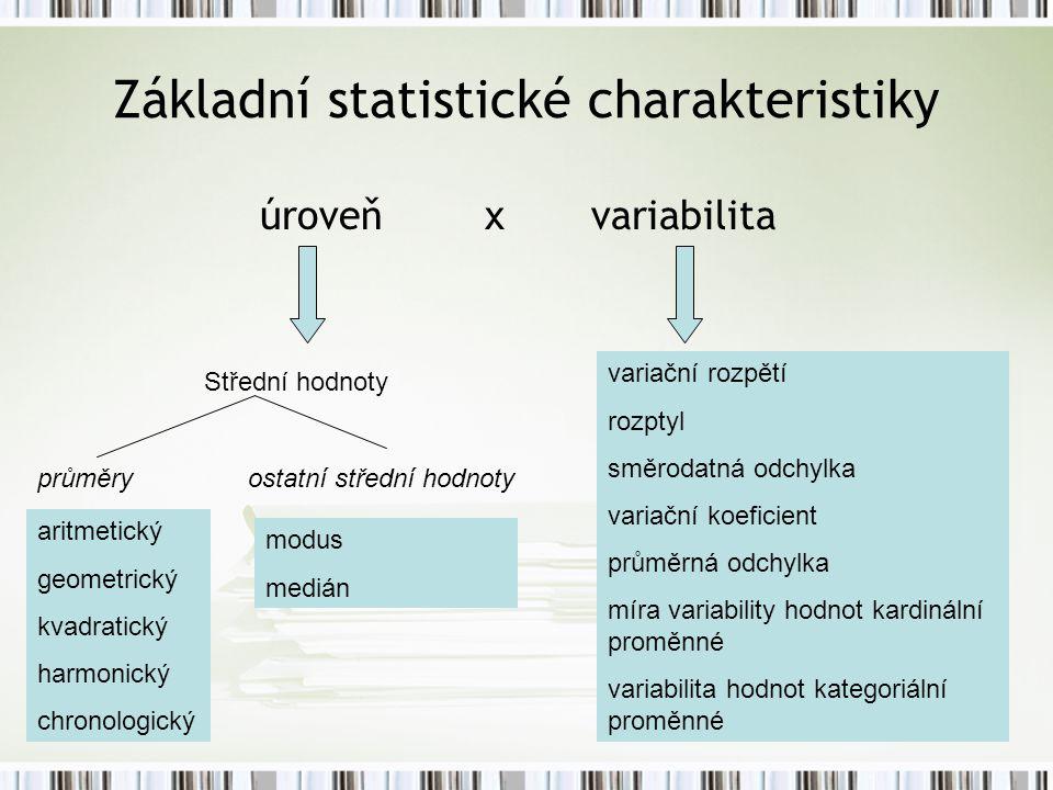 Základní statistické charakteristiky úroveňx variabilita Střední hodnoty průměryostatní střední hodnoty aritmetický geometrický kvadratický harmonický chronologický modus medián variační rozpětí rozptyl směrodatná odchylka variační koeficient průměrná odchylka míra variability hodnot kardinální proměnné variabilita hodnot kategoriální proměnné
