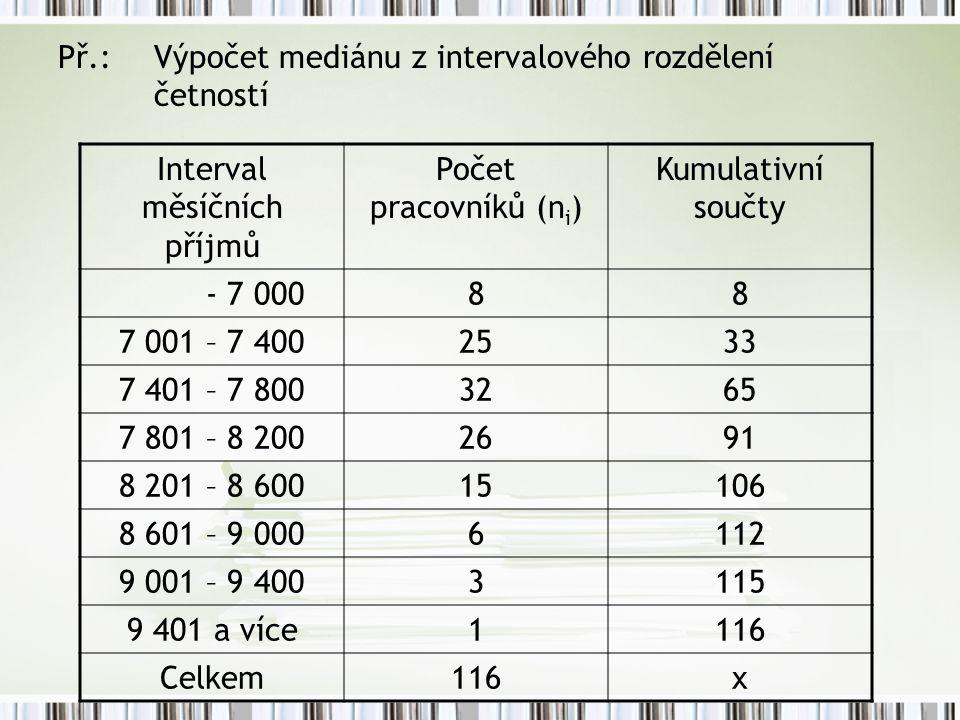 Př.: Výpočet mediánu z intervalového rozdělení četností Interval měsíčních příjmů Počet pracovníků (n i ) Kumulativní součty - 7 00088 7 001 – 7 4002533 7 401 – 7 8003265 7 801 – 8 2002691 8 201 – 8 60015106 8 601 – 9 0006112 9 001 – 9 4003115 9 401 a více1116 Celkem116x