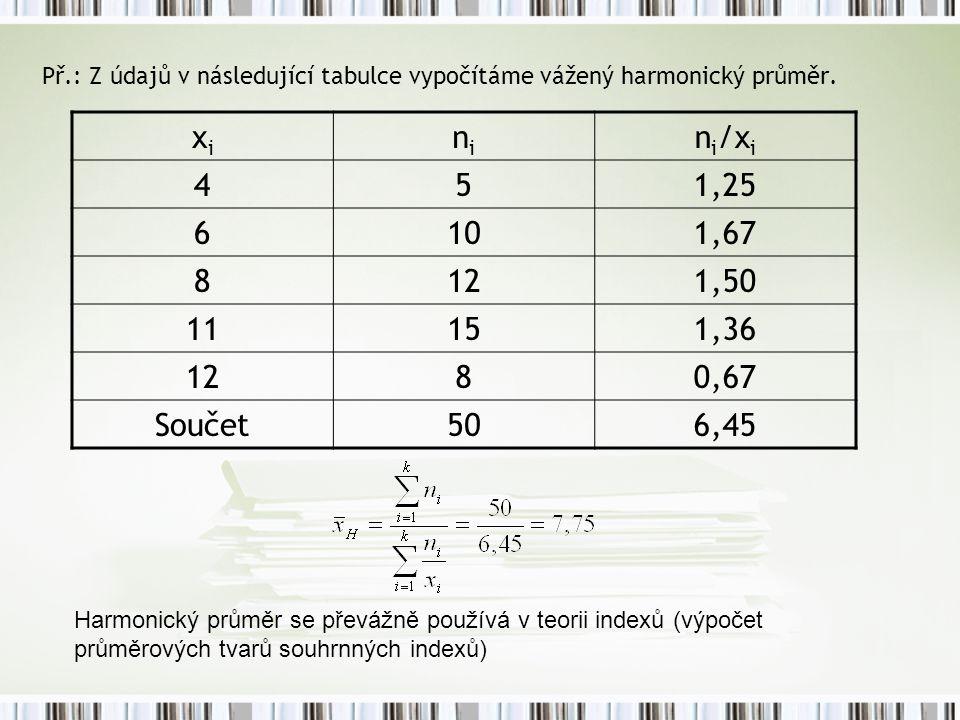 Př.: Z údajů v následující tabulce vypočítáme vážený harmonický průměr. xixi nini n i /x i 451,25 6101,67 8121,50 11151,36 1280,67 Součet506,45 Harmon