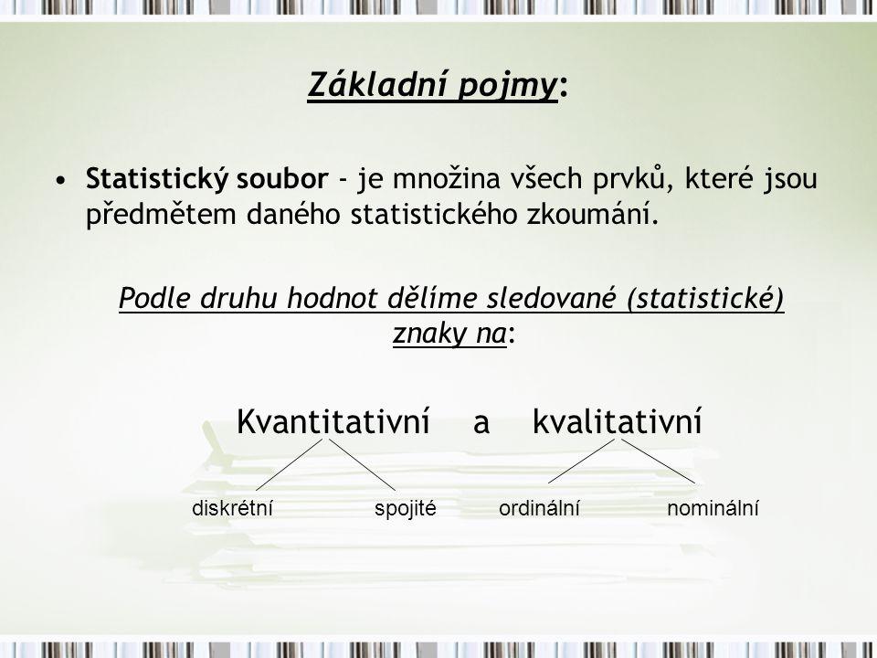 Základní pojmy: Statistický soubor - je množina všech prvků, které jsou předmětem daného statistického zkoumání. Podle druhu hodnot dělíme sledované (