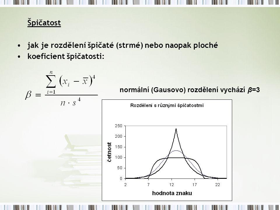 Špičatost jak je rozdělení špičaté (strmé) nebo naopak ploché koeficient špičatosti: normální (Gausovo) rozdělení vychází β=3