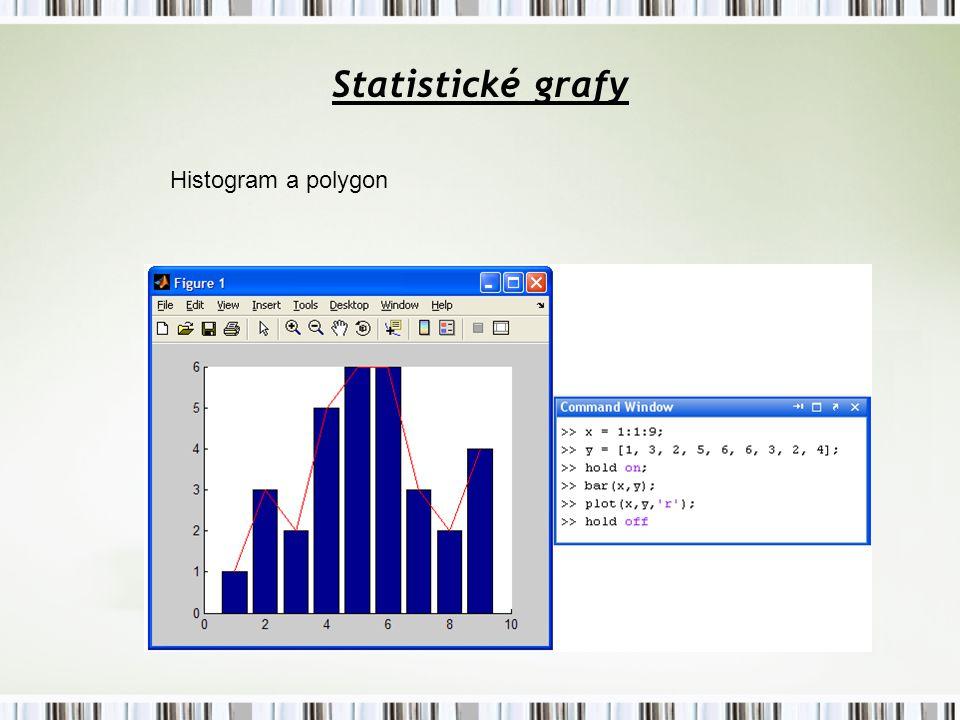 Statistické grafy Histogram a polygon
