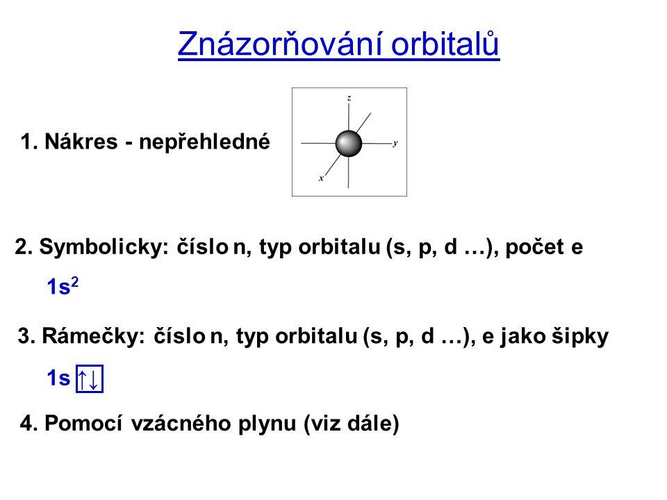 Znázorňování orbitalů 4. Pomocí vzácného plynu (viz dále) 1. Nákres - nepřehledné 2. Symbolicky: číslo n, typ orbitalu (s, p, d …), počet e 3. Rámečky