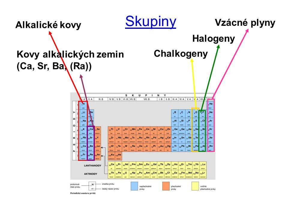 Alkalické kovy Kovy alkalických zemin (Ca, Sr, Ba, (Ra)) Chalkogeny Halogeny Vzácné plyny Skupiny