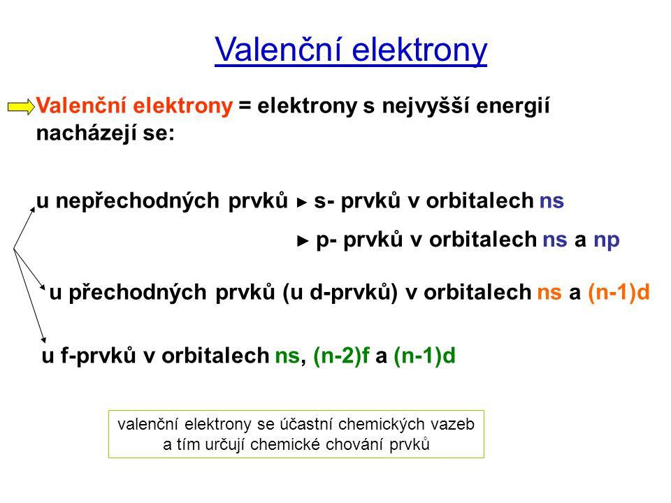 Valenční elektrony Valenční elektrony = elektrony s nejvyšší energií nacházejí se: u nepřechodných prvků ► s- prvků v orbitalech ns u přechodných prvk