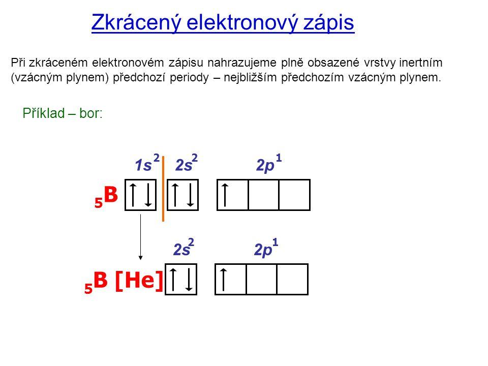 Zkrácený elektronový zápis Při zkráceném elektronovém zápisu nahrazujeme plně obsazené vrstvy inertním (vzácným plynem) předchozí periody – nejbližším