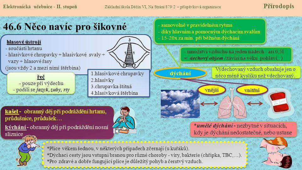 46.7 CLIL Elektronická učebnice - II.