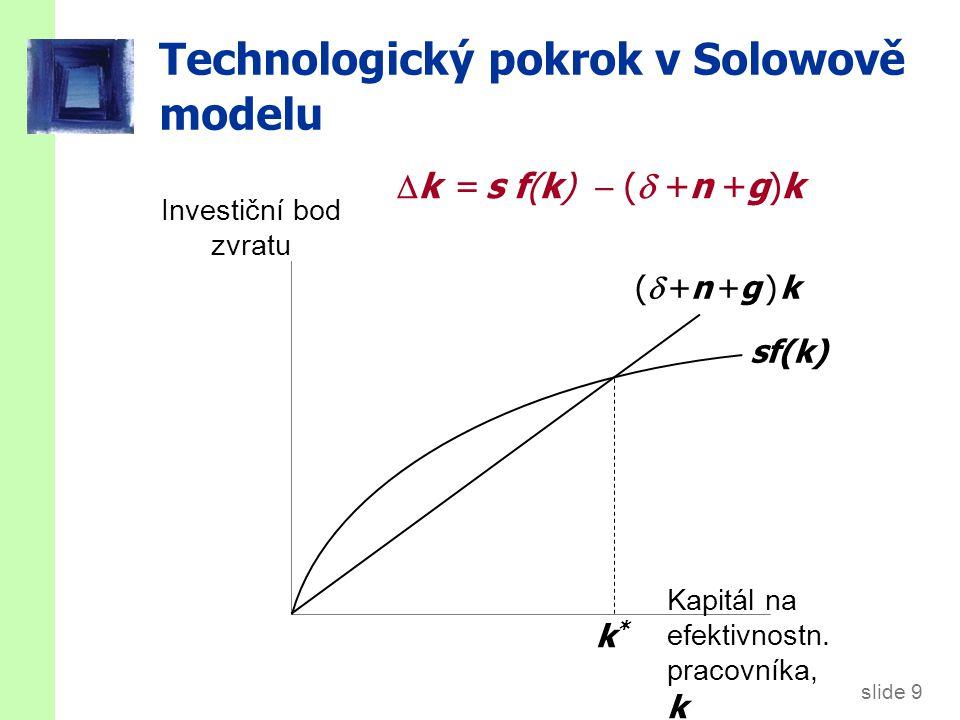 slide 9 Technologický pokrok v Solowově modelu Investiční bod zvratu Kapitál na efektivnostn. pracovníka, k sf(k) ( +n +g ) k( +n +g ) k k*k*  k =