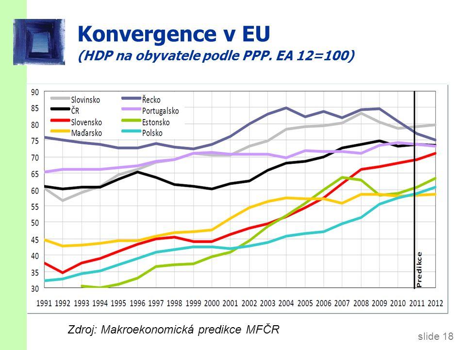 slide 18 Konvergence v EU (HDP na obyvatele podle PPP. EA 12=100) Zdroj: Makroekonomická predikce MFČR