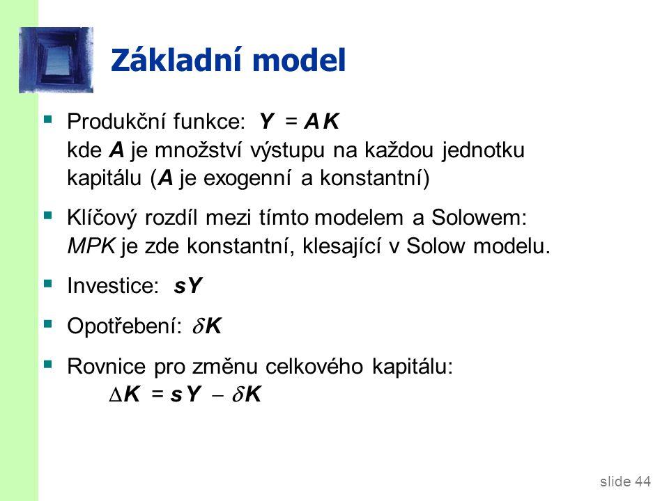 slide 44 Základní model  Produkční funkce: Y = A K kde A je množství výstupu na každou jednotku kapitálu (A je exogenní a konstantní)  Klíčový rozdí