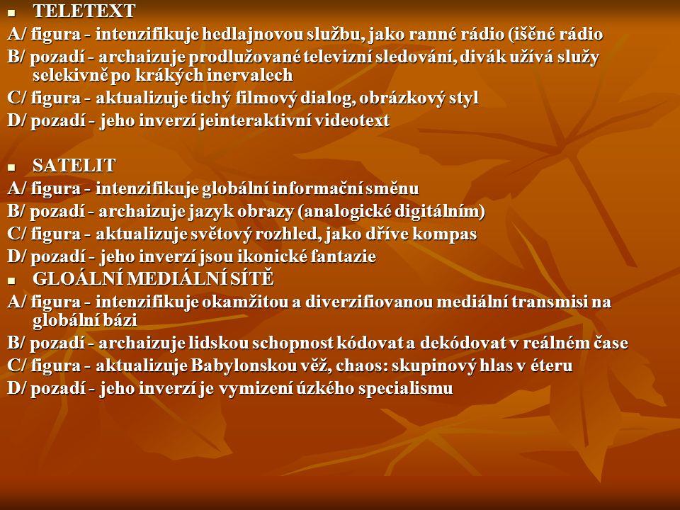 TELETEXT TELETEXT A/ figura - intenzifikuje hedlajnovou službu, jako ranné rádio (išěné rádio B/ pozadí - archaizuje prodlužované televizní sledování,