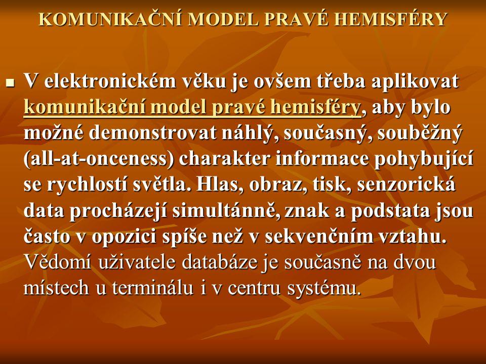 KOMUNIKAČNÍ MODEL PRAVÉ HEMISFÉRY V elektronickém věku je ovšem třeba aplikovat komunikační model pravé hemisféry, aby bylo možné demonstrovat náhlý,