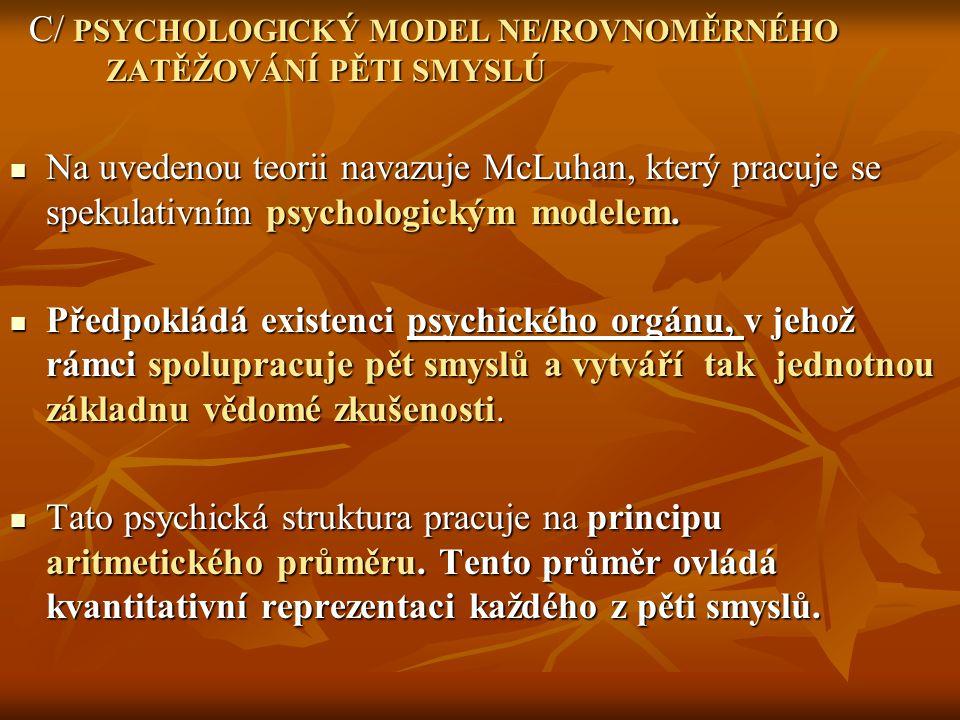 C/ PSYCHOLOGICKÝ MODEL NE/ROVNOMĚRNÉHO ZATĚŽOVÁNÍ PĚTI SMYSLÚ C/ PSYCHOLOGICKÝ MODEL NE/ROVNOMĚRNÉHO ZATĚŽOVÁNÍ PĚTI SMYSLÚ Na uvedenou teorii navazuj