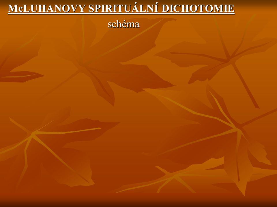 McLUHANOVY SPIRITUÁLNÍ DICHOTOMIE McLUHANOVY SPIRITUÁLNÍ DICHOTOMIE schéma schéma