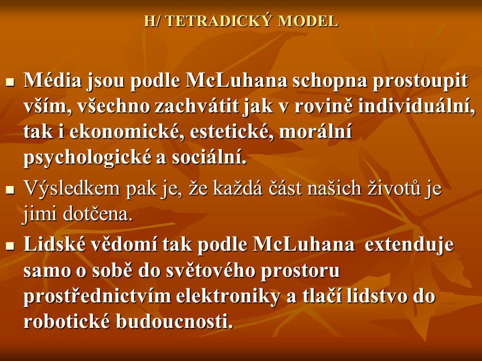 H/ TETRADICKÝ MODEL Média jsou podle McLuhana schopna prostoupit vším, všechno zachvátit jak v rovině individuální, tak i ekonomické, estetické, morál