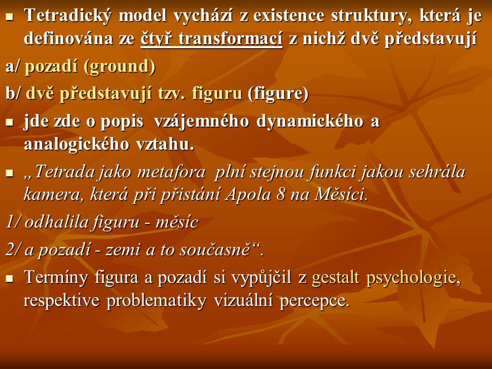 Tetradický model vychází z existence struktury, která je definována ze čtyř transformací z nichž dvě představují Tetradický model vychází z existence