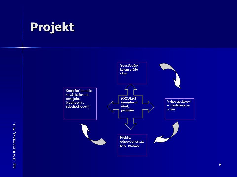 9 Projekt PROJEKT komplexní úkol, problém Soustředěný kolem určité ideje Vyhovuje žákovi – identifikuje se s ním Přebírá odpovědnost za jeho realizaci