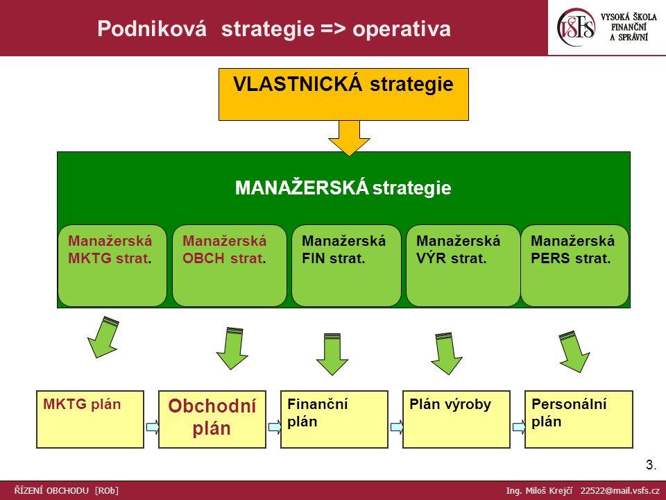 3.3. Podniková strategie => operativa VLASTNICKÁ strategie MANAŽERSKÁ strategie Manažerská PERS strat. Manažerská VÝR strat. Manažerská FIN strat. Man