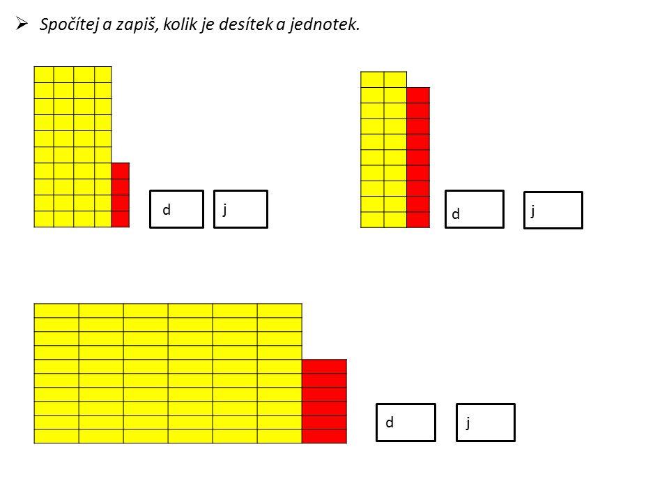  Vybarvi podle zadání, desítky modře, jednotky žlutě 30 (d), 7(j) 8O (d), 3(j)50 (d), 5 (j)  Rozlož daná čísla na desítky a jednotky 26 49 96