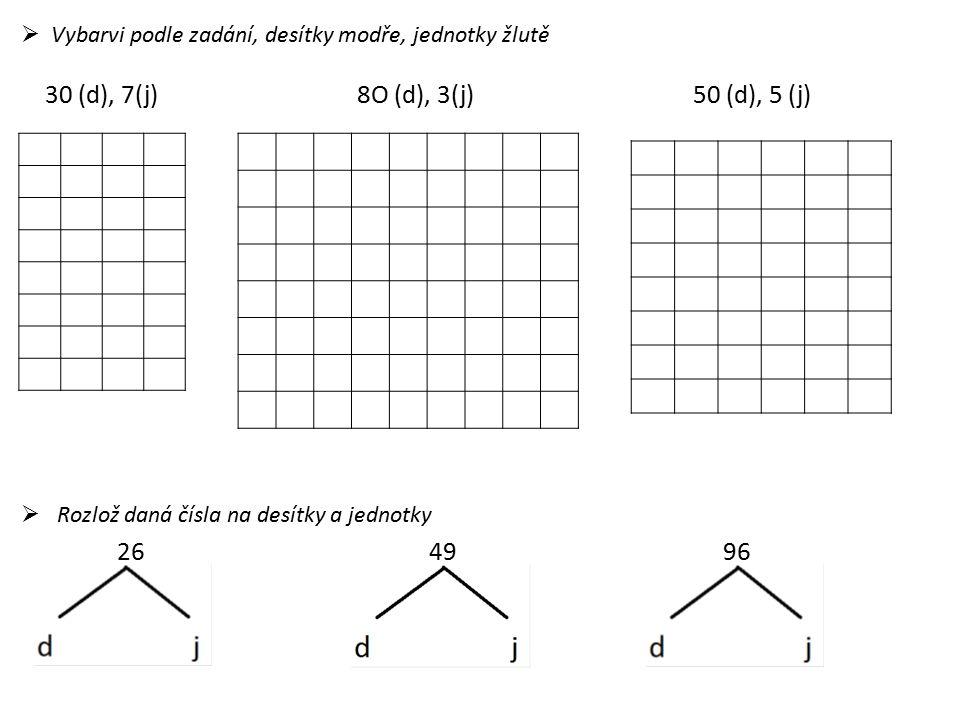  Vybarvi podle zadání, desítky modře, jednotky žlutě 20 (d), 2(j) 7O (d), 5(j)50 (d), 9 (j)  Rozlož daná čísla na desítky a jednotky 76 39 16