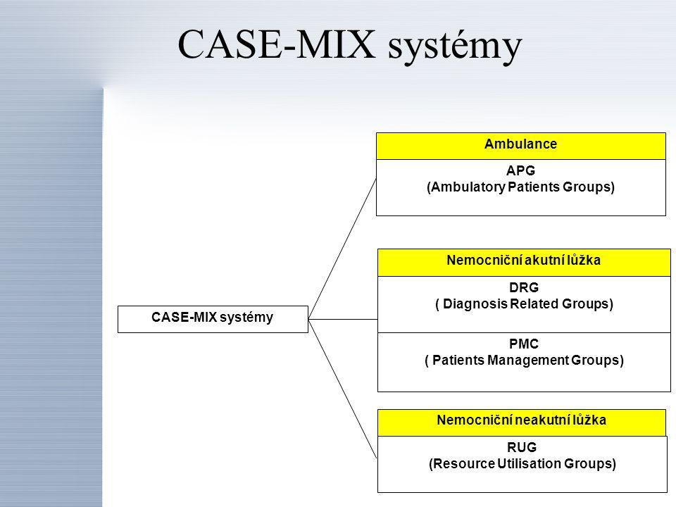 CASE-MIX systémy Ambulance Nemocniční akutní lůžka APG (Ambulatory Patients Groups) DRG ( Diagnosis Related Groups) PMC ( Patients Management Groups)