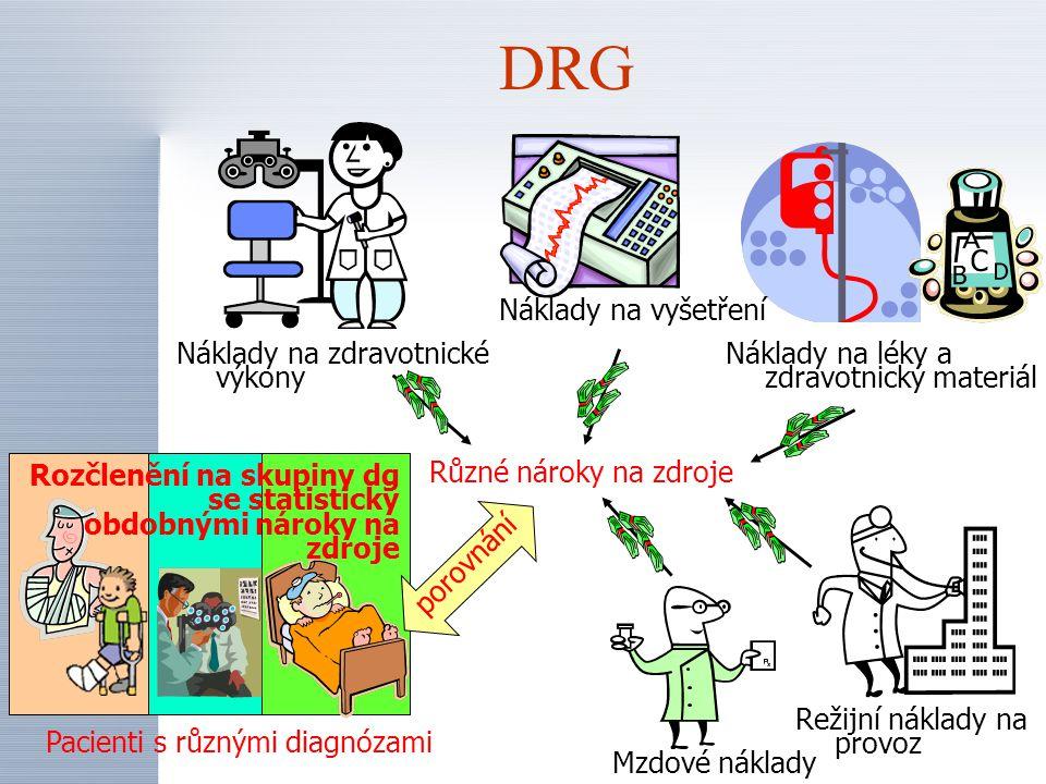 """DRG Pacienti s různými diagnózami Různé nároky na zdroje Mzdové náklady Režijní náklady na provoz Náklady na léky a zdravotnický materiál Náklady na vyšetření Náklady na zdravotnické výkony porovnání Rozčlenění na skupiny dg se statisticky obdobnými nároky na zdroje DRG skupinám je přiřazeno číslo, vyjadřující relativní náročnost na zdroje (1 = průměrný nemocný) Porovnáním s celkovými náklady lze vyjádřit """"kolik stojí průměrné náklady jednoho pacienta v dané DRG skupině v celém státě Porovnáním s náklady ve zdravotnickém zařízení lze vyjádřit nakolik je levnější či dražší léčení v dané nemocnici - důležitý údaj pro management nákladů"""