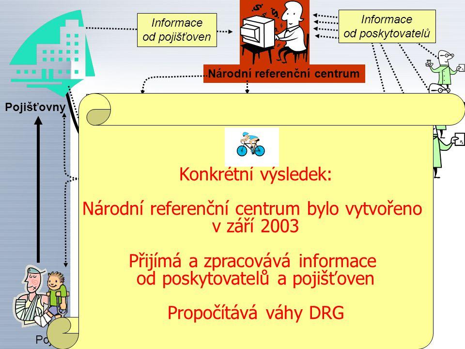 Úhrady poskytovatelům Poskytovatelé zdravotní péče Pojišťovny Pojištěnci Počty pacientů v jednotlivých DRG skupinách Národní referenční centrum Stanov