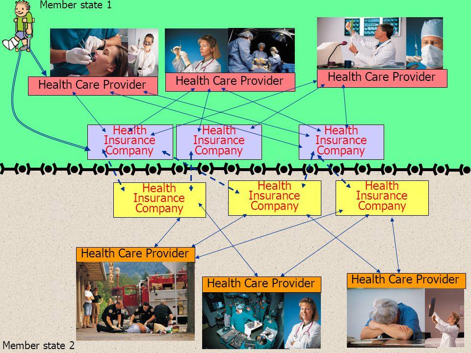 Health Insurance Company Health Care Provider Health Insurance Company Health Care Provider Health Insurance Company Health Care Provider Health Insurance Company Member state 2 Member state 1 1 2 3 4