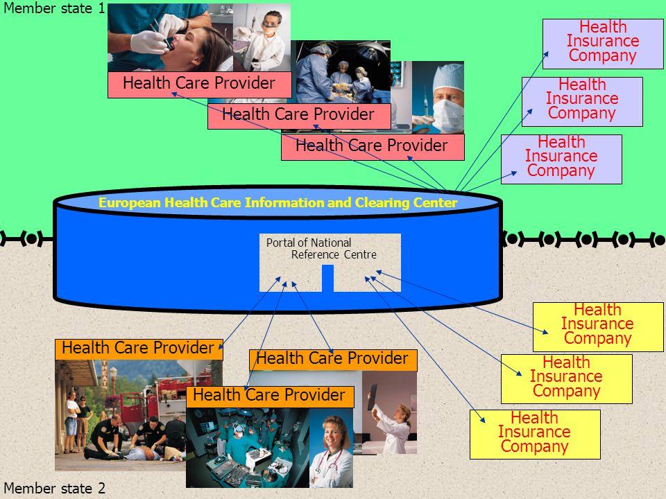 Health Insurance Company Health Care Provider Health Insurance Company Health Care Provider Health Insurance Company Member state 2 Member state 1 Por
