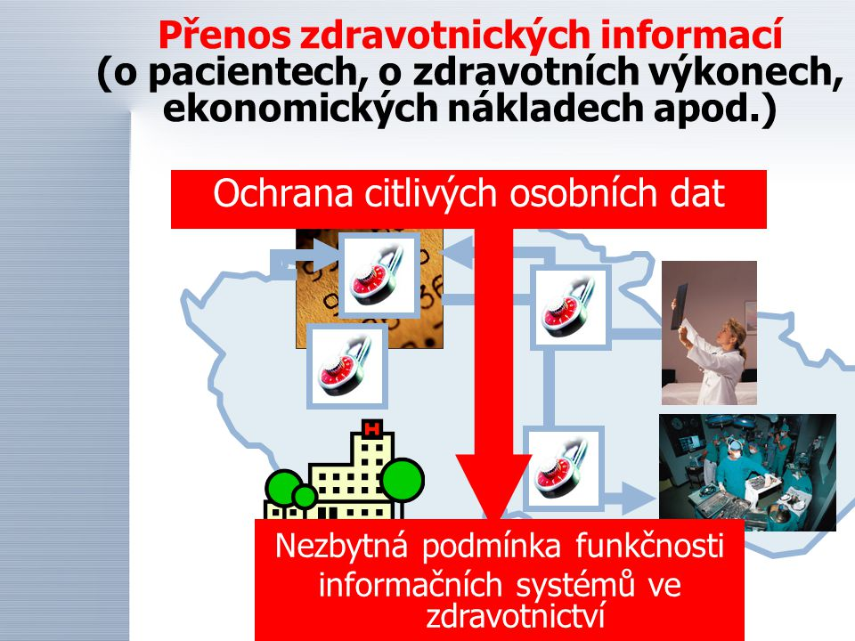 Přenos zdravotnických informací (o pacientech, o zdravotních výkonech, ekonomických nákladech apod.) Ochrana citlivých osobních dat Nezbytná podmínka